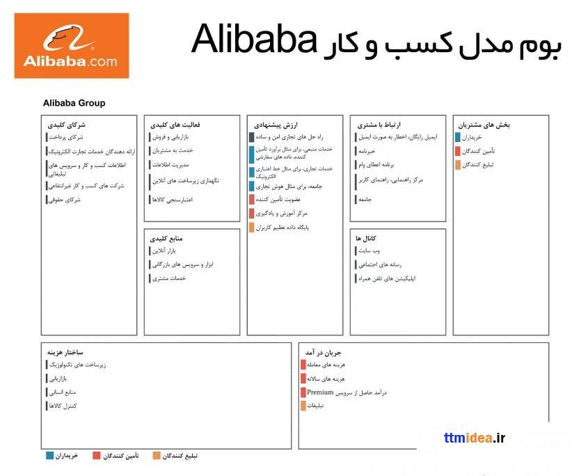 alibaba BMC